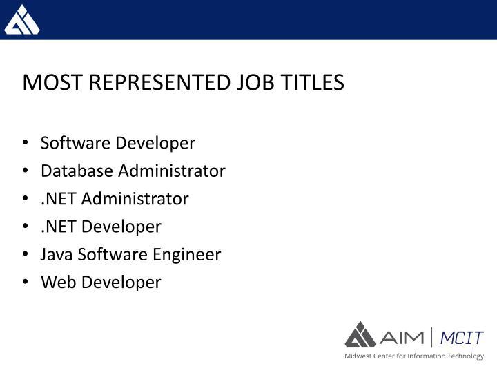 MOST REPRESENTED JOB TITLES