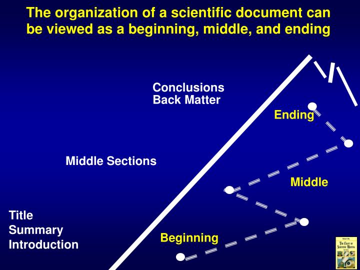 The organization of a scientific document can be viewed as a beginning, middle, and ending