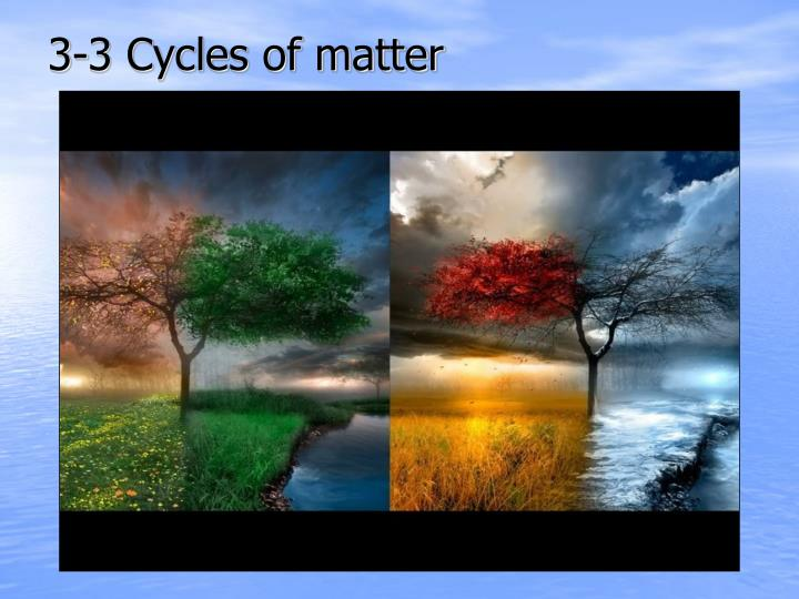 3 3 cycles of matter Chapter 3 3 cycles of matter the biology corner, reading guide over the chapter on ecology, section 3 over cycles of matter, miller and levine biology 3 3: cycles of matter youtube, preposition advanced method english ssc cgl cpo 2018 mahendra guru : online videos for govt exams 299 watching live now 34.