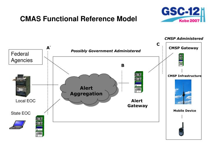 CMAS Functional Reference Model