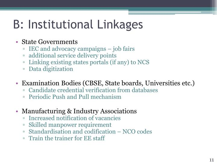 B: Institutional Linkages