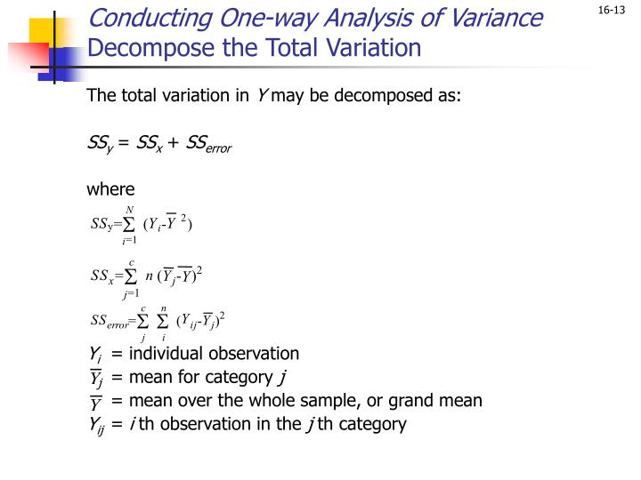 Conducting One-way Analysis of Variance