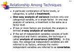 relationship among techniques1