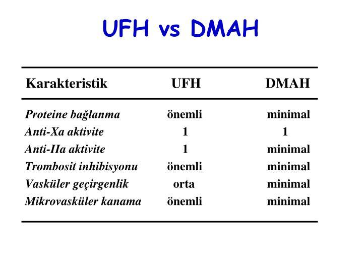 UFH vs DMAH