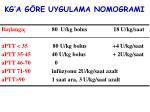 kg a g re uygulama nomogrami