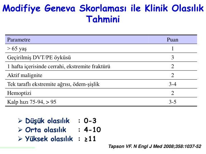Modifiye Geneva Skorlaması ile Klinik Olasılık Tahmini