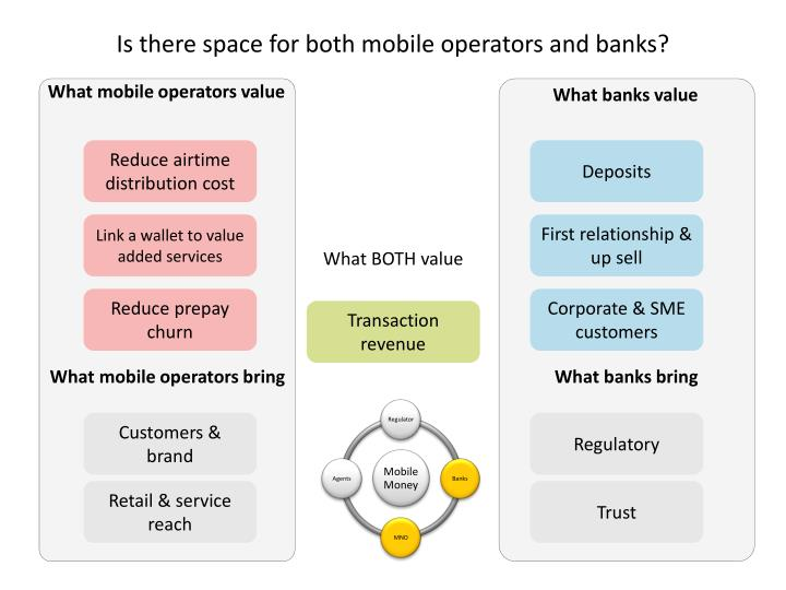 Is there space for both mobile operators and banks?