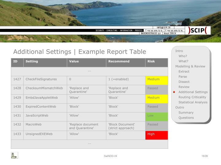Additional Settings | Example Report Table