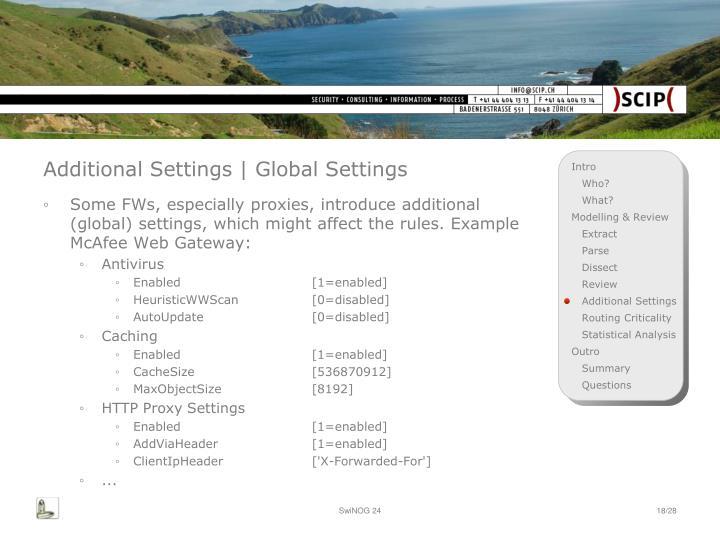 Additional Settings | Global Settings