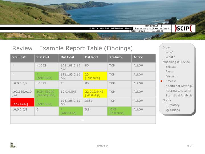 Review | Example Report Table (Findings)