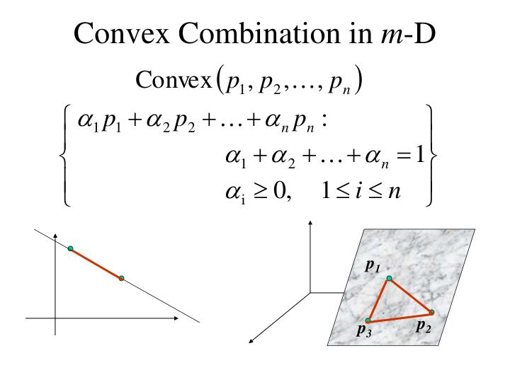 Convex Combination in