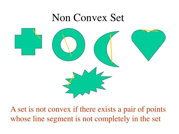 Non Convex Set