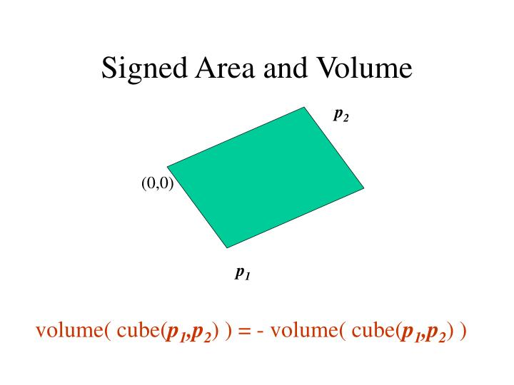 Signed Area and Volume