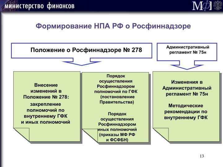 Формирование НПА РФ о