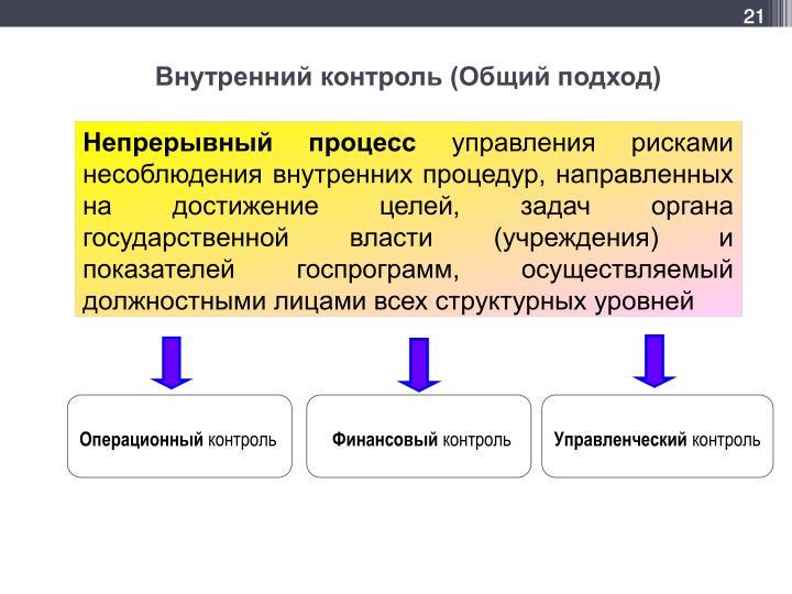 Внутренний контроль (Общий подход)