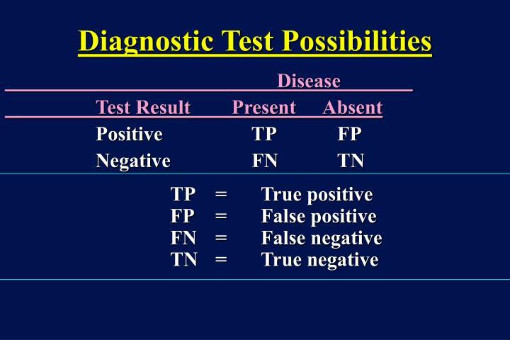 Diagnostic Test Possibilities