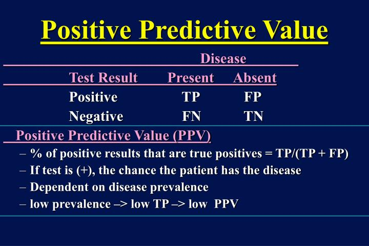 Positive Predictive Value