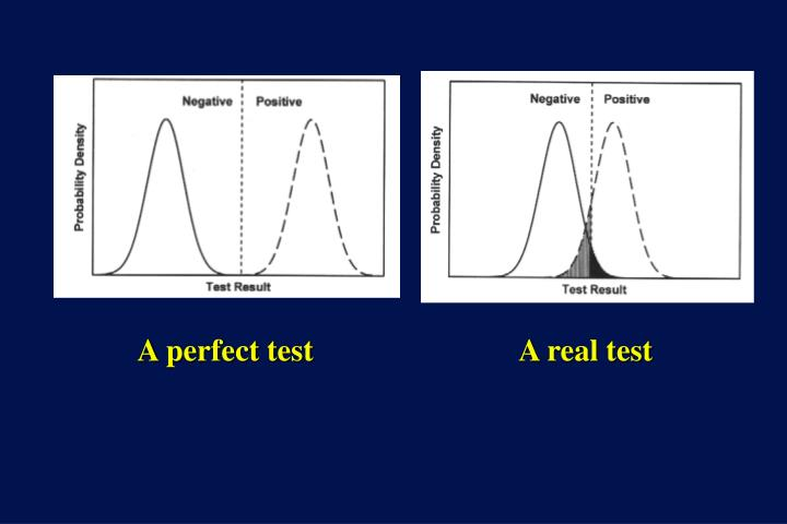 A perfect test