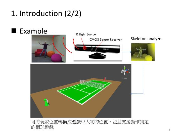1. Introduction (2/2)