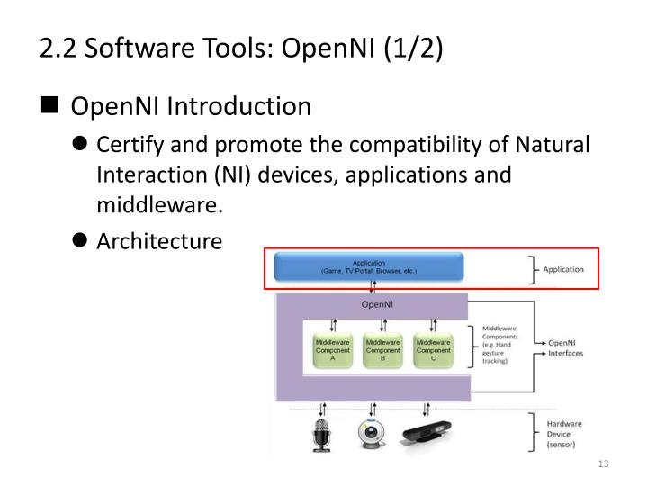 2.2 Software Tools: OpenNI (1/2)