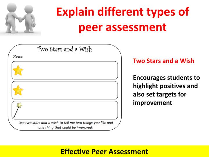 Explain different types of peer assessment