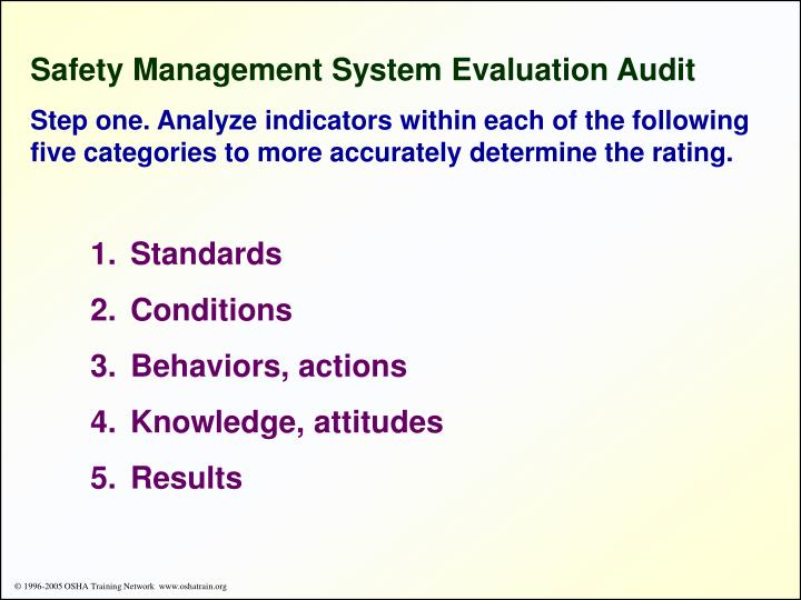 Safety Management System Evaluation Audit