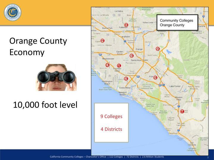 Orange County Economy