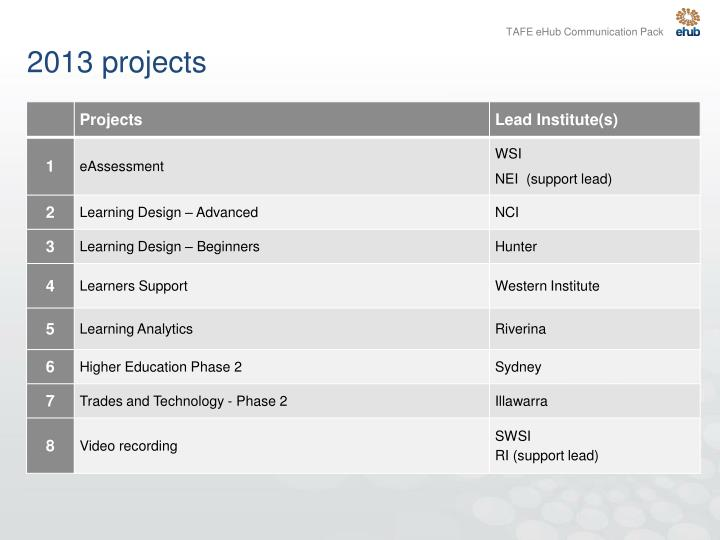 2013 projects