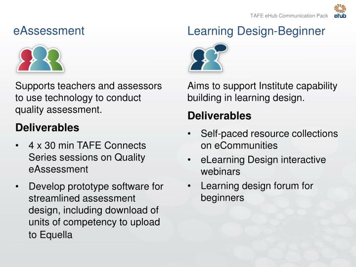 Supports teachers and assessors to use technology to conduct quality assessment.