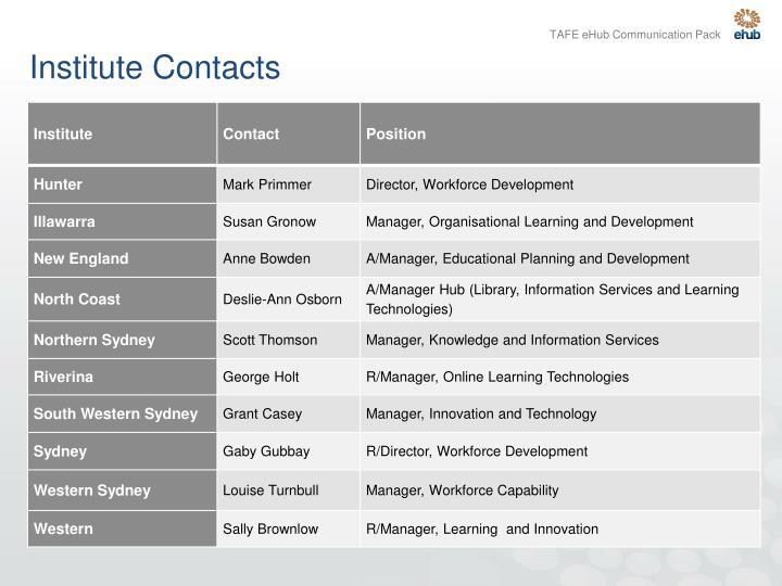Institute Contacts
