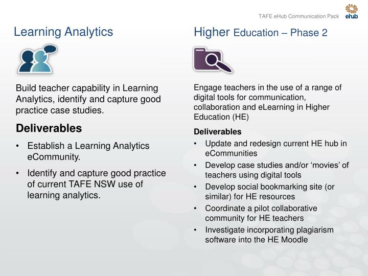 Build teacher capability in Learning Analytics, identify and capture good practice case studies.