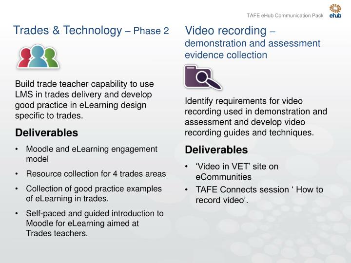 Build trade teacher capability to use LMS in trades delivery and develop good practice in eLearning design specific to trades.