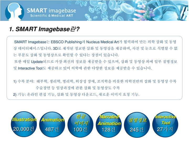 1. SMART Imagebase
