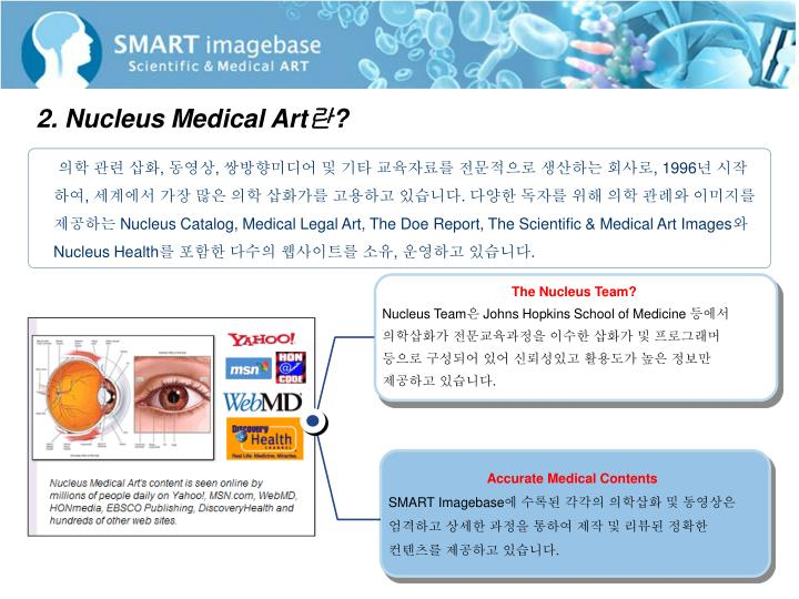 2. Nucleus Medical Art