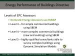 energy performance of buildings directive10