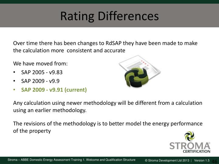 Rating Differences