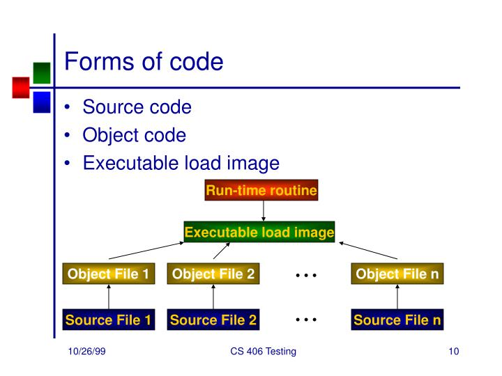 Forms of code