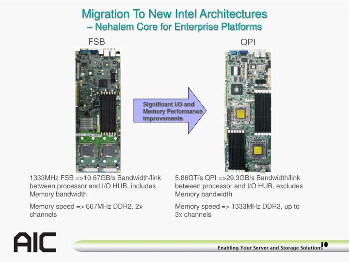Migration To New Intel Architectures