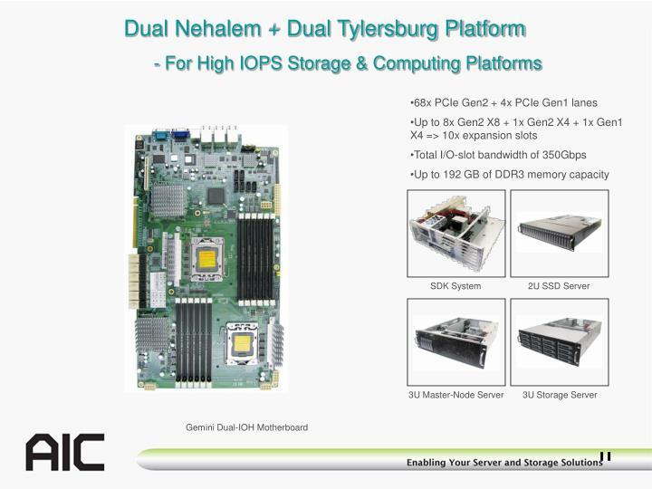 Dual Nehalem + Dual Tylersburg Platform