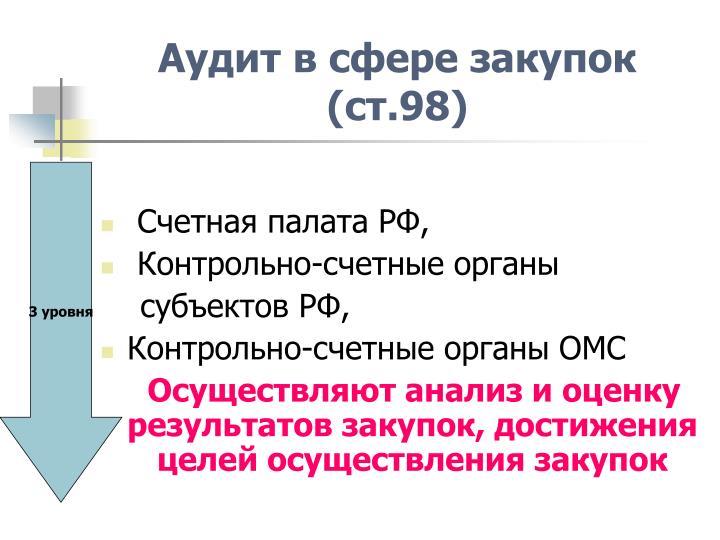 Аудит в сфере закупок (ст.98)