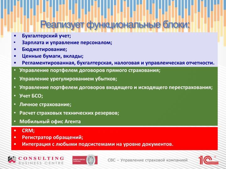 Управление портфелем договоров прямого страхования;