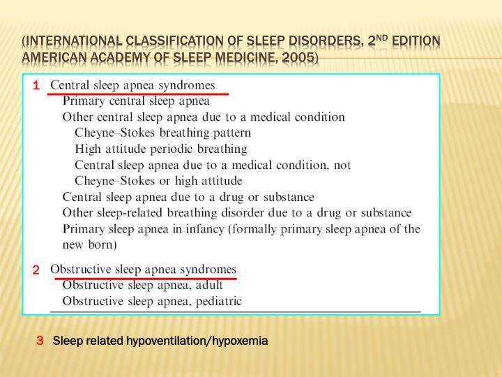 (International Classification of Sleep Disorders, 2