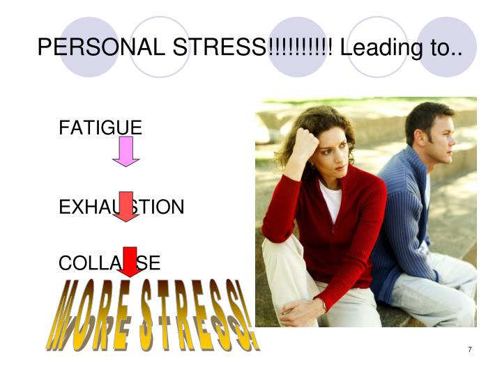 PERSONAL STRESS!!!!!!!!!! Leading to..