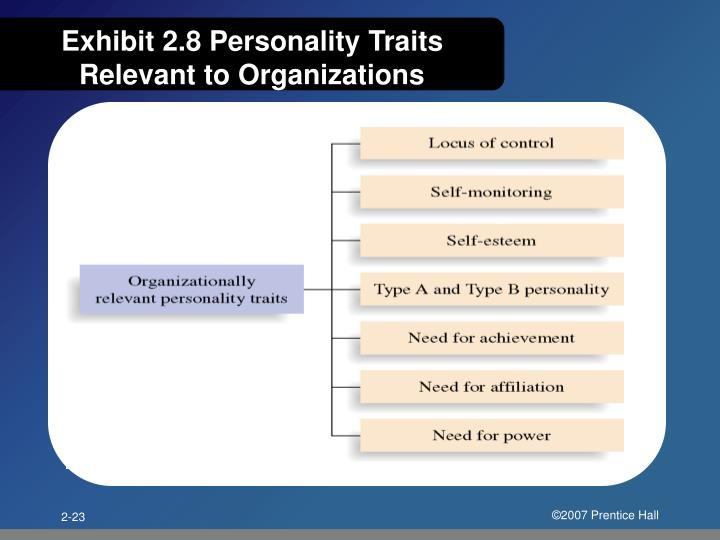 Exhibit 2.8 Personality Traits Relevant to Organizations