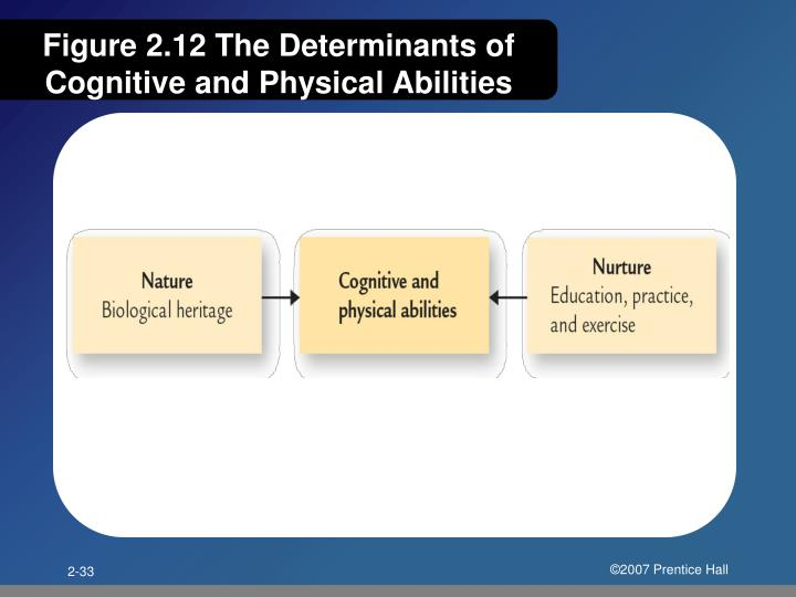 Figure 2.12 The Determinants of Cognitive and Physical Abilities
