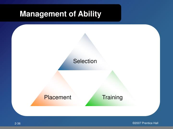 Management of Ability