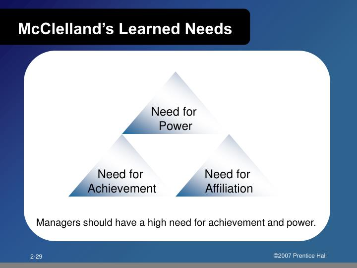 McClelland's Learned Needs