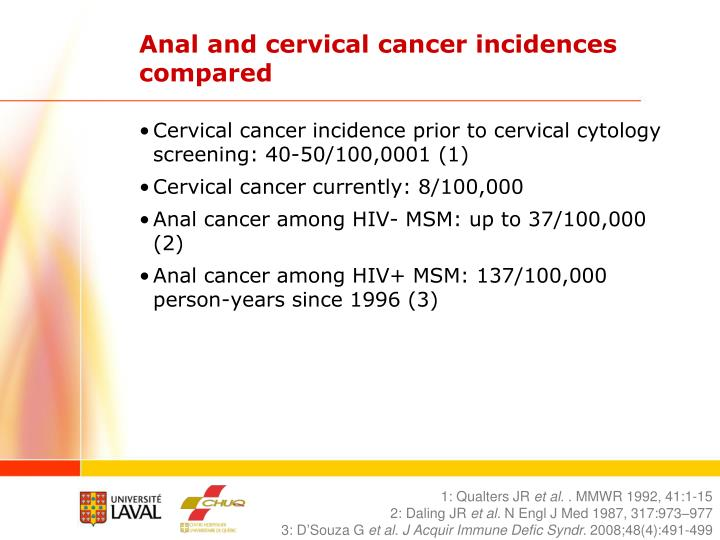 Anal and cervical cancer incidences compared
