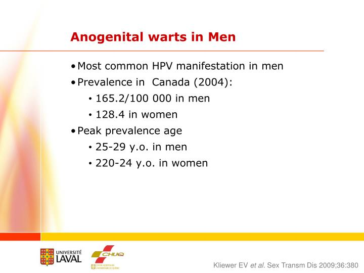 Anogenital warts in Men