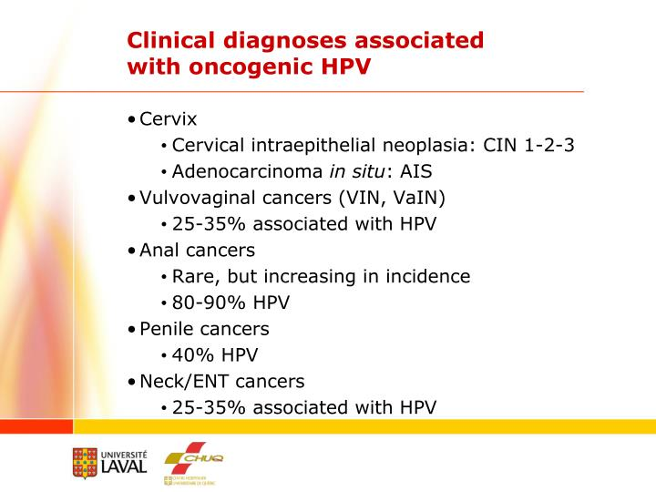 Clinical diagnoses associated